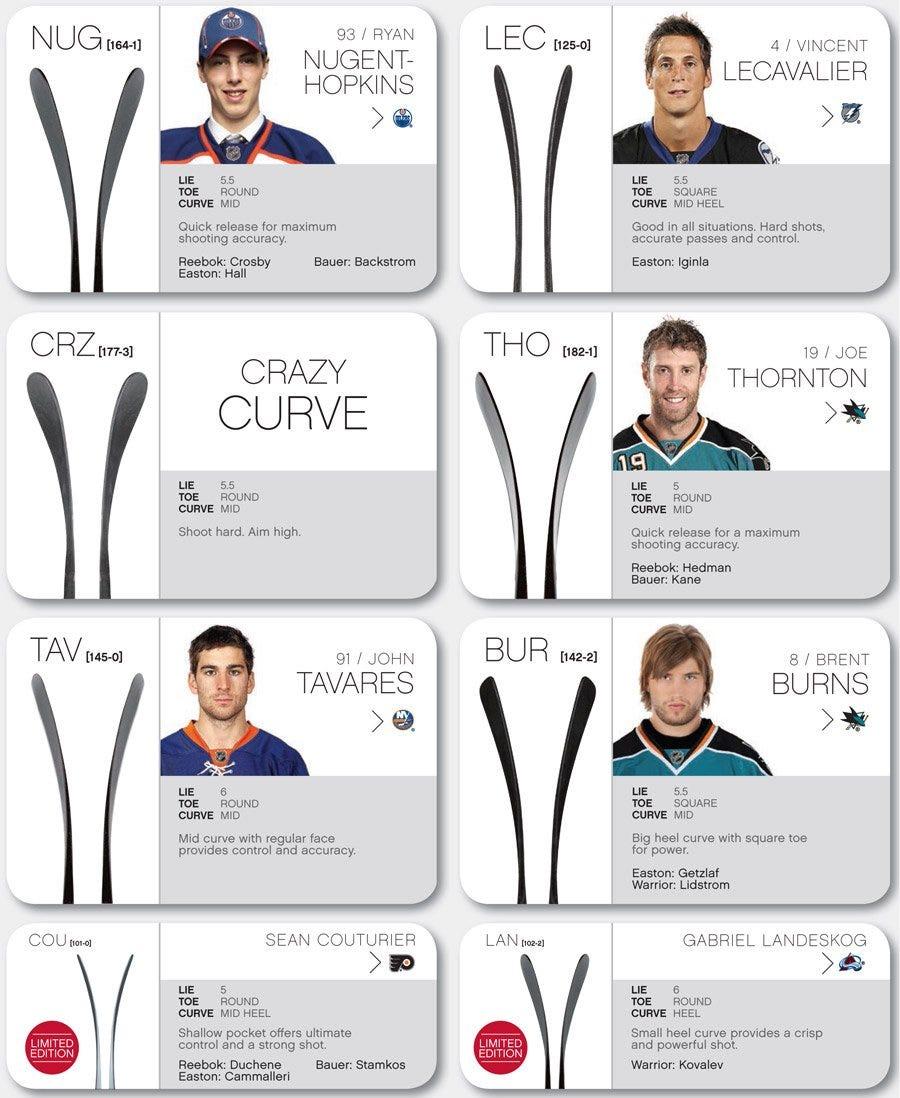 ccm hockey stick blade chart 2012