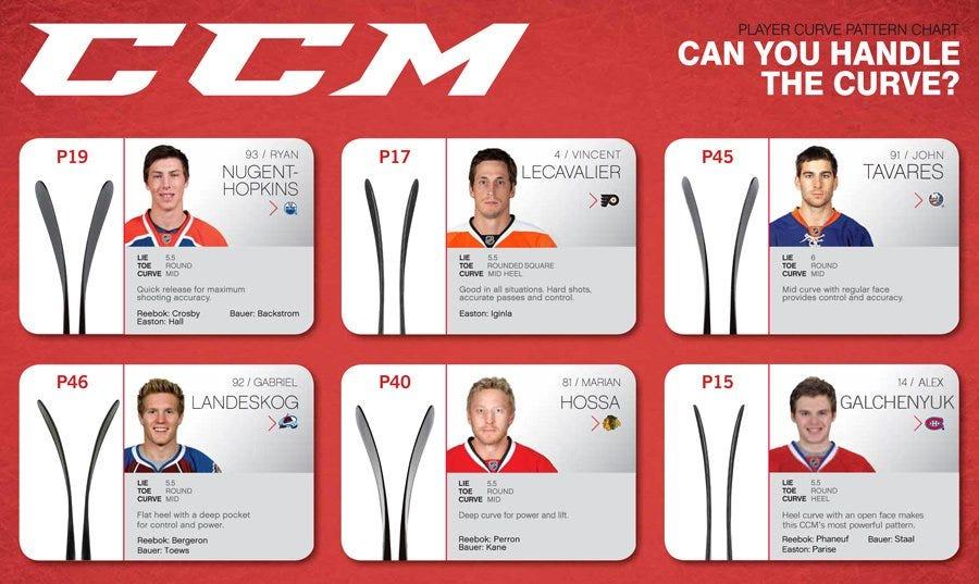 ccm hockey stick blade chart 2014
