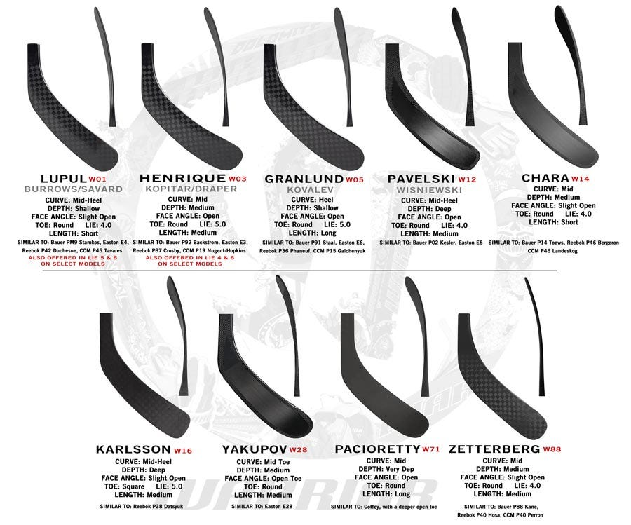 easton blade chart