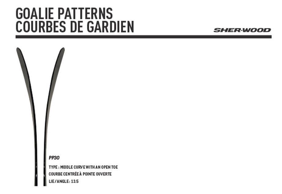 sherwood gk 530 blade chart