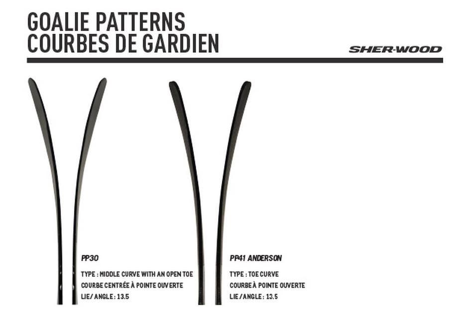 sherwood goalie stick blade chart